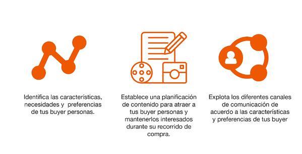 estrategias-para-prospectar-clientes