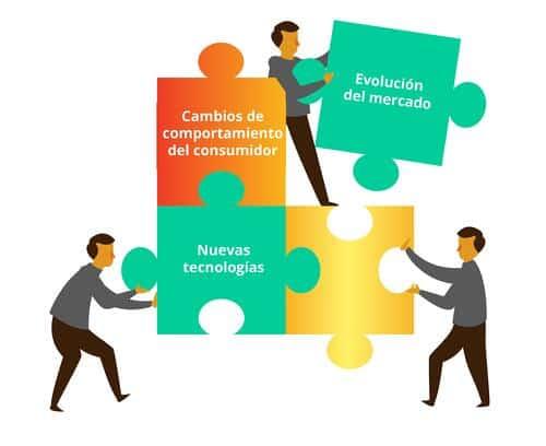 factores-de-la-transformacion-digital